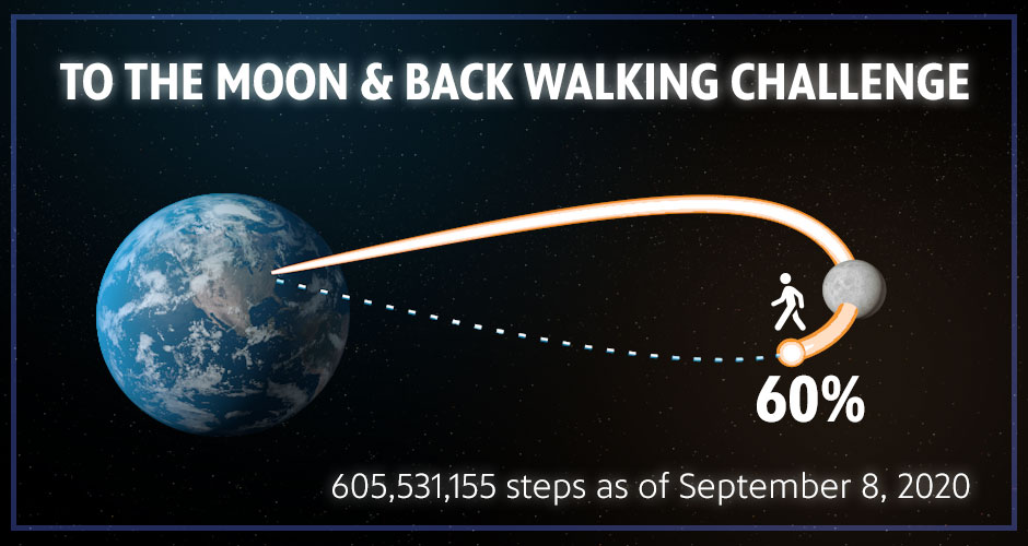 To The Moon & Back Walking Challege